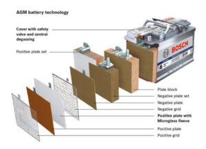 Baterie-auto-AMG